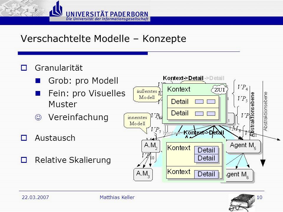 Verschachtelte Modelle – Konzepte