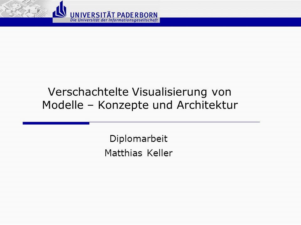 Verschachtelte Visualisierung von Modelle – Konzepte und Architektur