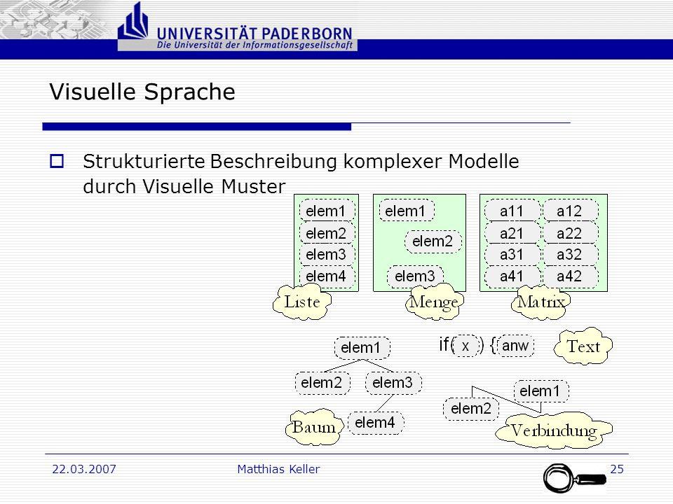 Visuelle Sprache Strukturierte Beschreibung komplexer Modelle durch Visuelle Muster.