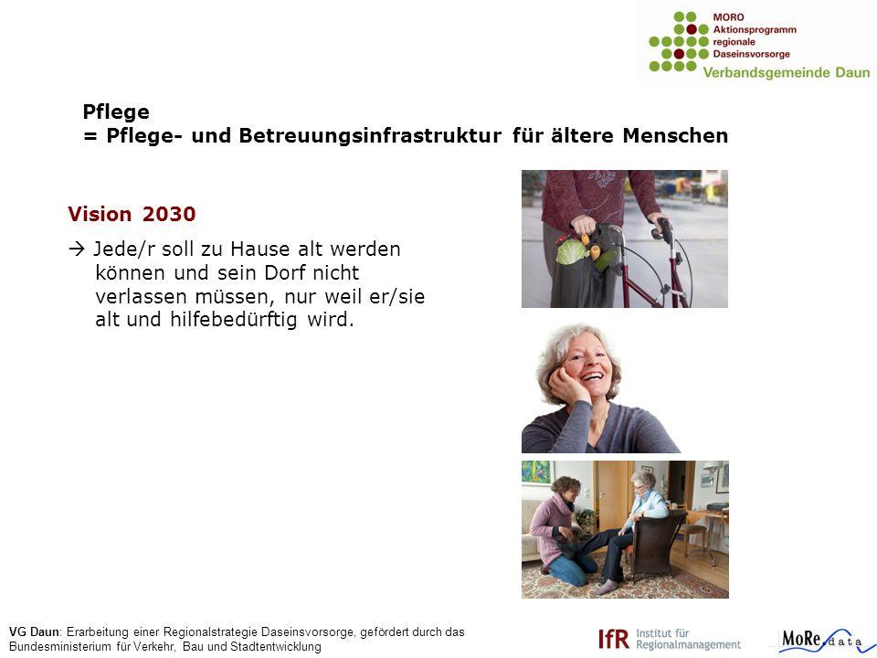 Pflege = Pflege- und Betreuungsinfrastruktur für ältere Menschen