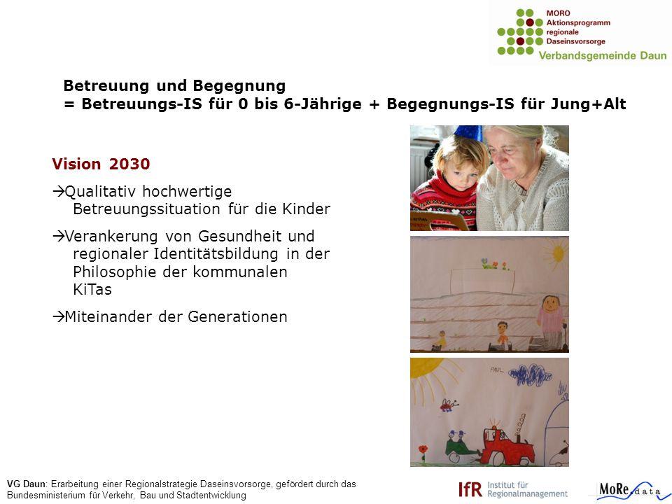 Betreuung und Begegnung = Betreuungs-IS für 0 bis 6-Jährige + Begegnungs-IS für Jung+Alt