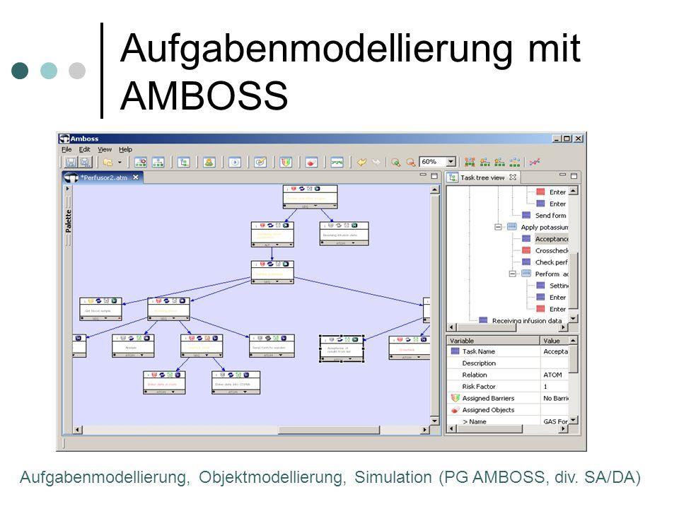 Aufgabenmodellierung mit AMBOSS