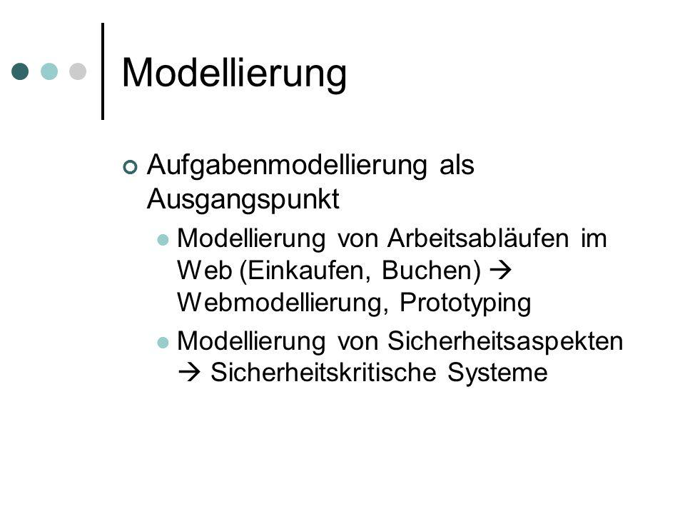 Modellierung Aufgabenmodellierung als Ausgangspunkt