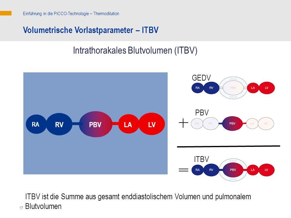 Intrathorakales Blutvolumen (ITBV)
