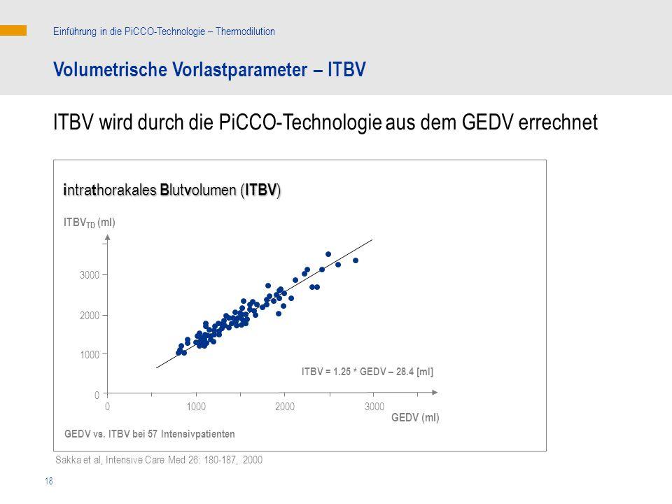 ITBV wird durch die PiCCO-Technologie aus dem GEDV errechnet
