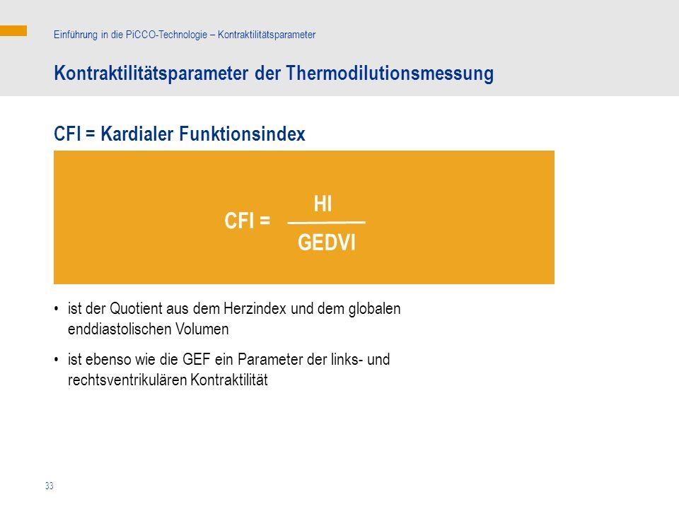 HI CFI = GEDVI Kontraktilitätsparameter der Thermodilutionsmessung