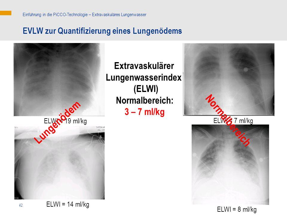 Lungenwasserindex (ELWI) Normalbereich: 3 – 7 ml/kg