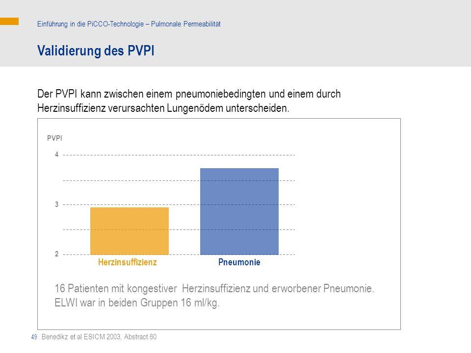Einführung in die PiCCO-Technologie – Pulmonale Permeabilität