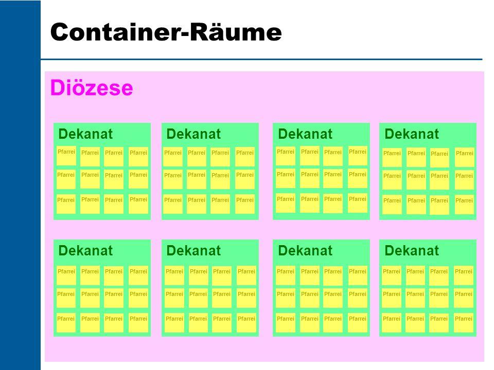 Container-Räume Diözese Dekanat Pfarrei
