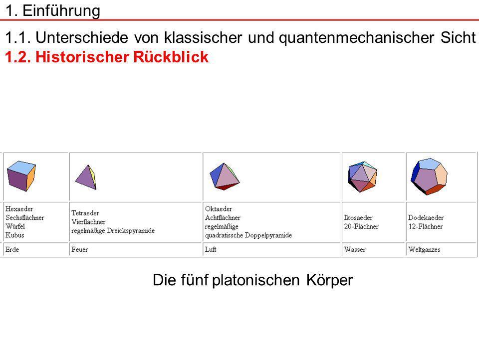 1. Einführung 1.1. Unterschiede von klassischer und quantenmechanischer Sicht. 1.2. Historischer Rückblick.