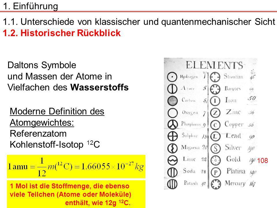 1.1. Unterschiede von klassischer und quantenmechanischer Sicht