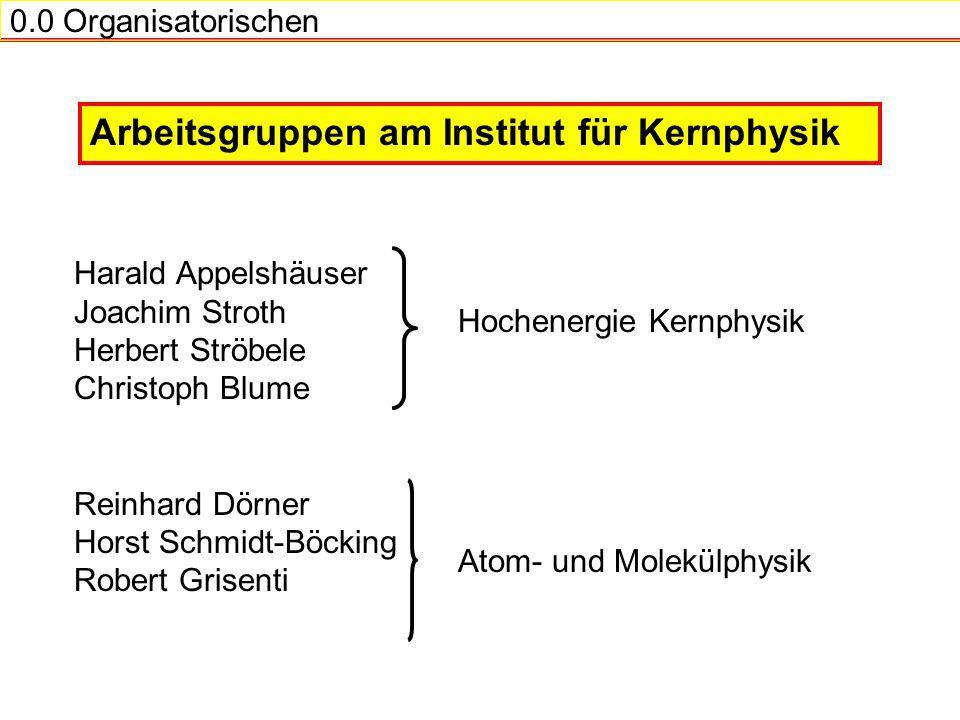 Arbeitsgruppen am Institut für Kernphysik