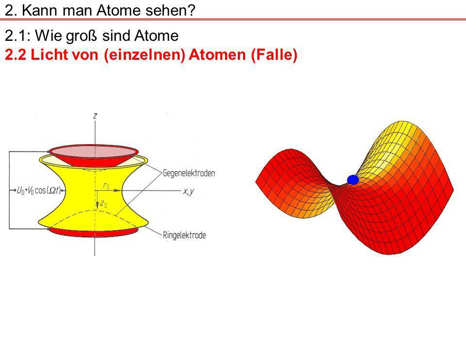 2. Kann man Atome sehen 2.1: Wie groß sind Atome 2.2 Licht von (einzelnen) Atomen (Falle)