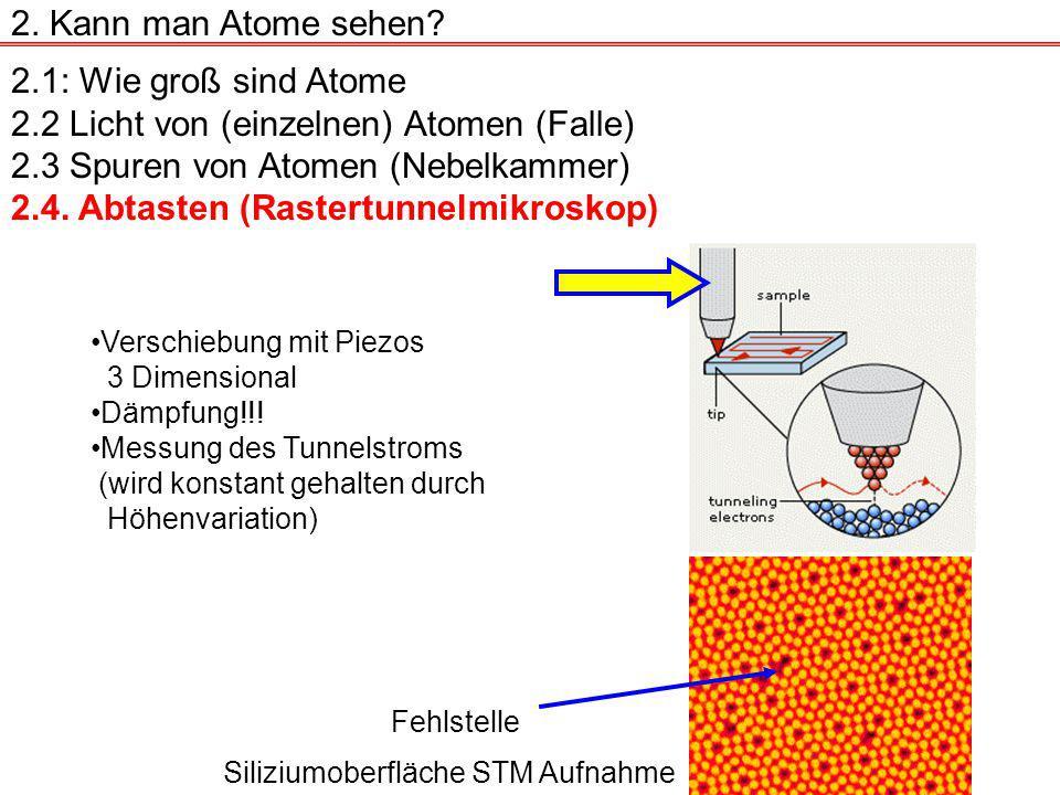 2.2 Licht von (einzelnen) Atomen (Falle)