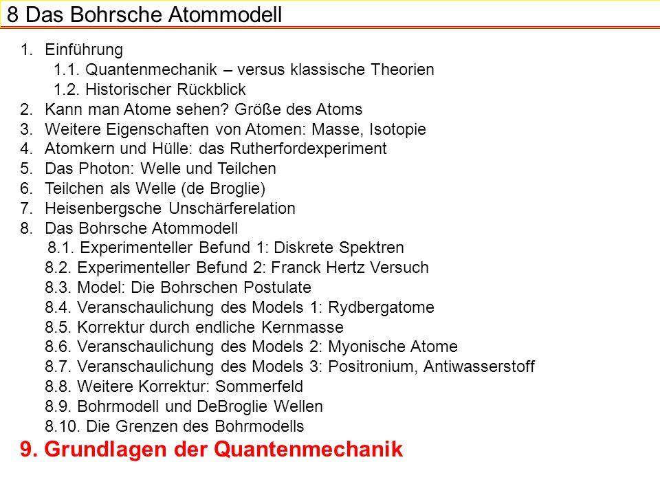8 Das Bohrsche Atommodell