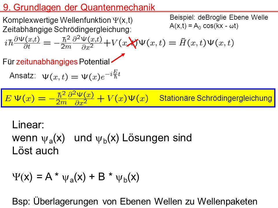 wenn a(x) und b(x) Lösungen sind Löst auch