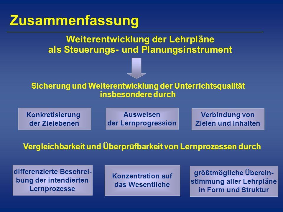Zusammenfassung Weiterentwicklung der Lehrpläne als Steuerungs- und Planungsinstrument.