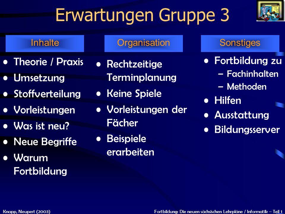 Erwartungen Gruppe 3 Theorie / Praxis Umsetzung Stoffverteilung