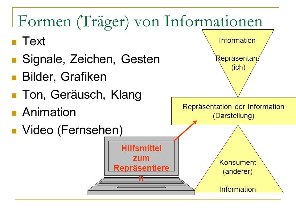 Formen (Träger) von Informationen