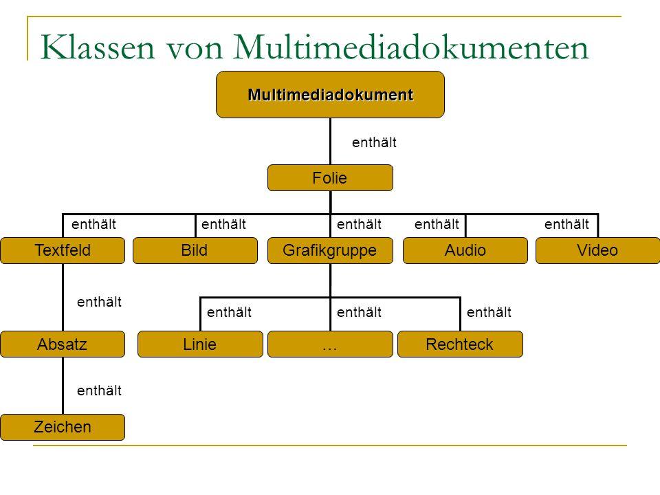 Klassen von Multimediadokumenten