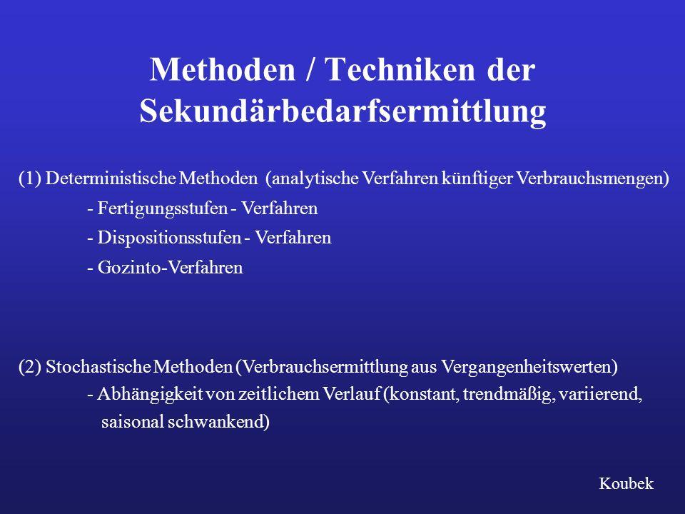 Methoden / Techniken der Sekundärbedarfsermittlung