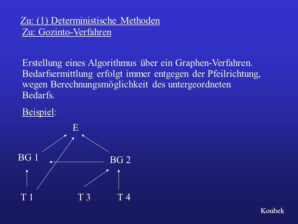 Zu: (1) Deterministische Methoden