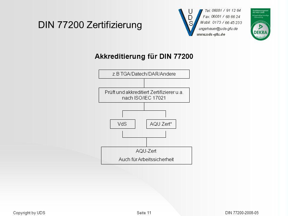Akkreditierung für DIN 77200