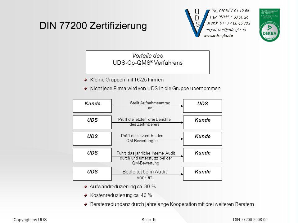 UDS-Co-QMS® Verfahrens