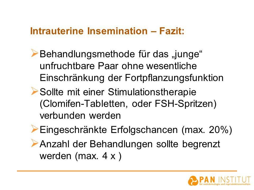 Intrauterine Insemination – Fazit: