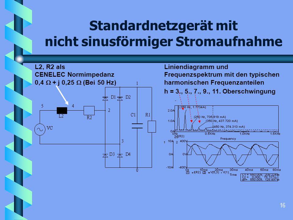 Standardnetzgerät mit nicht sinusförmiger Stromaufnahme