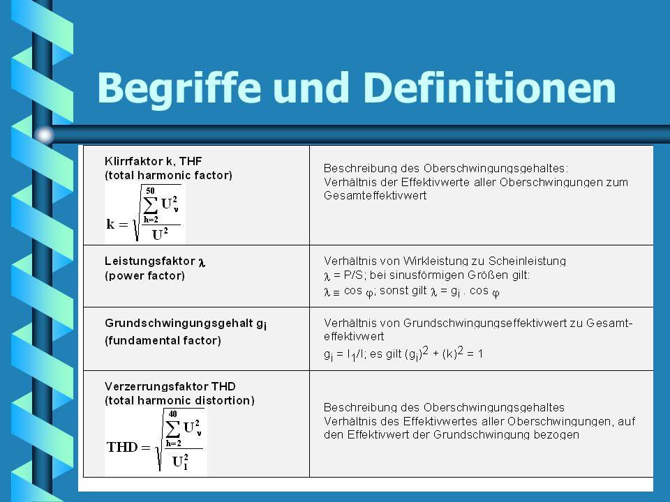 Begriffe und Definitionen