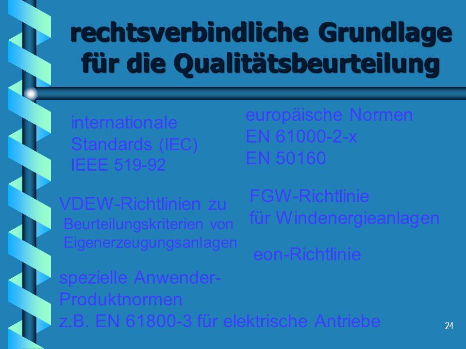 rechtsverbindliche Grundlage für die Qualitätsbeurteilung