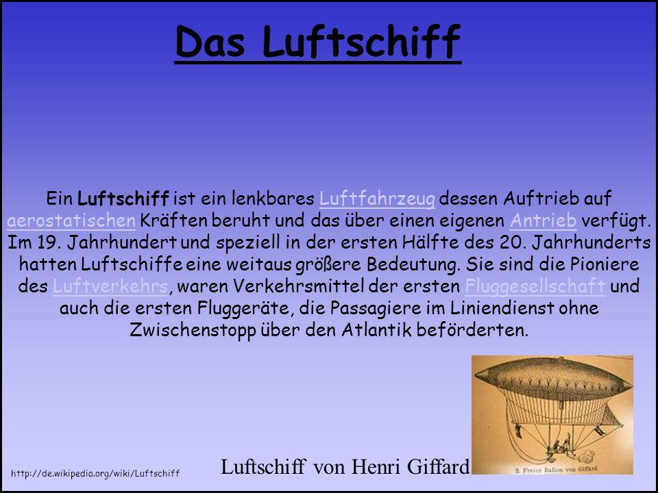 Das Luftschiff Luftschiff von Henri Giffard