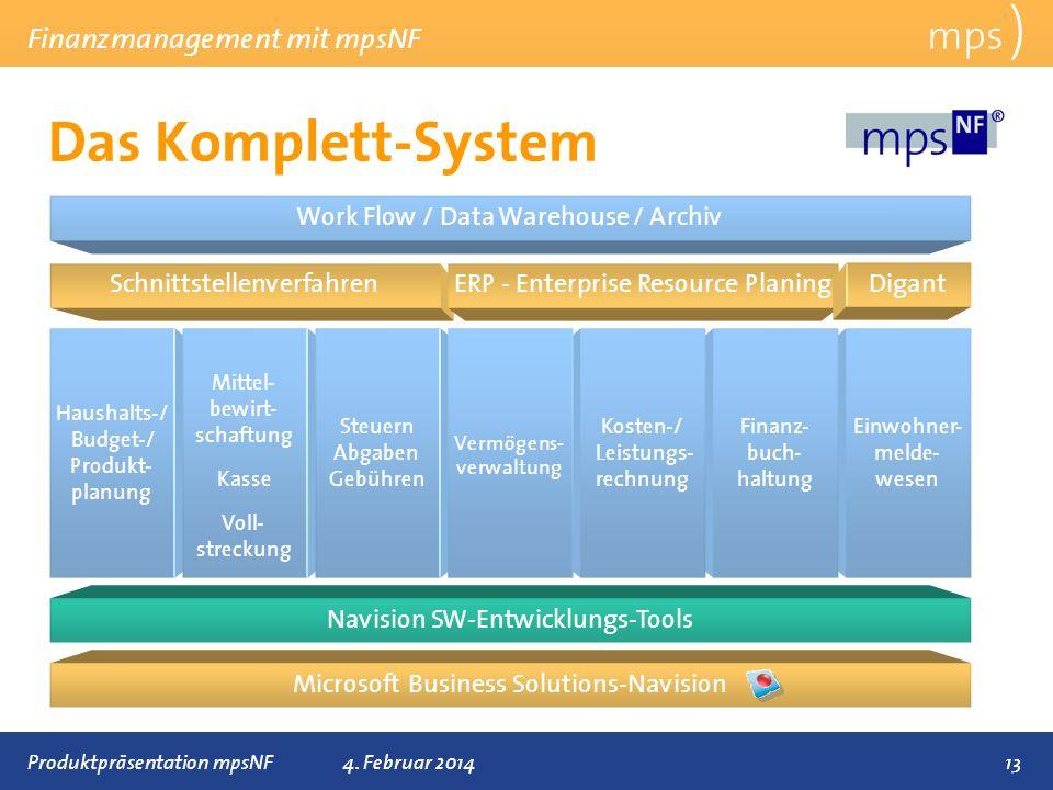 Das Komplett-System mps ) Finanzmanagement mit mpsNF