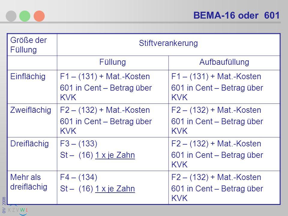 BEMA-16 oder 601 Größe der Füllung Stiftverankerung Füllung