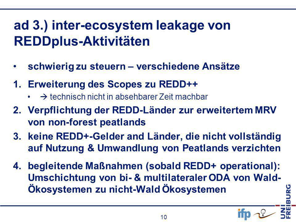 ad 3.) inter-ecosystem leakage von REDDplus-Aktivitäten