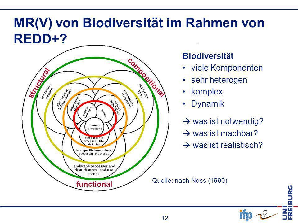 MR(V) von Biodiversität im Rahmen von REDD+