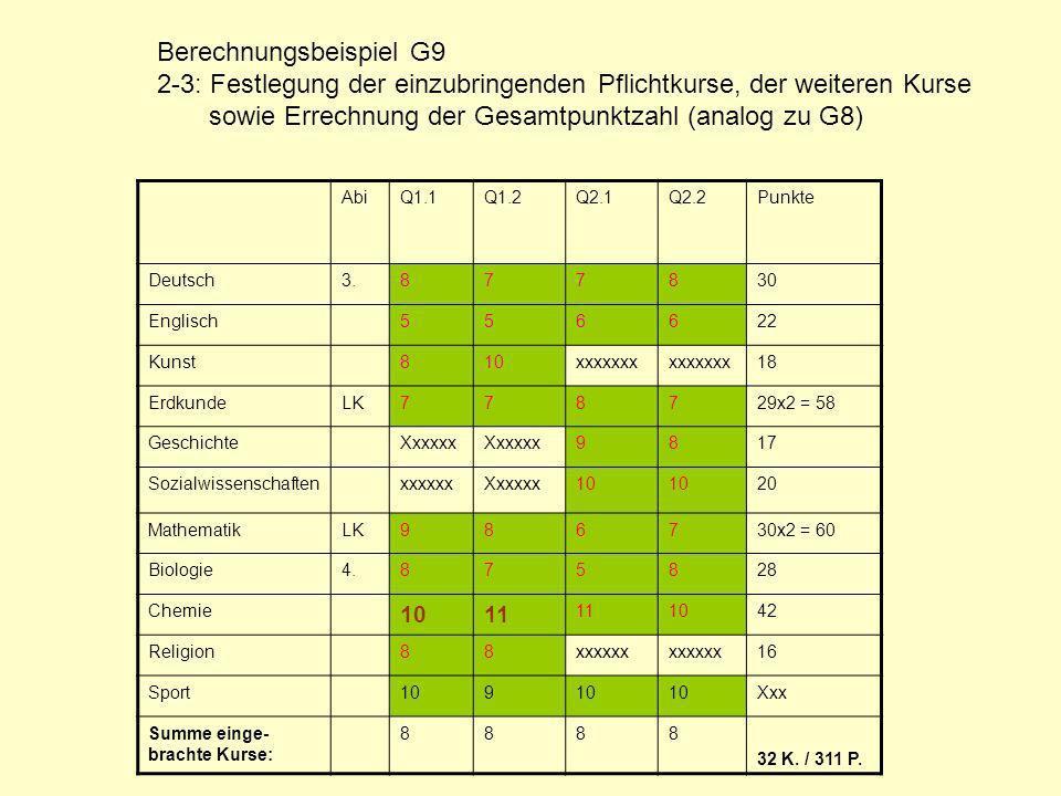 sowie Errechnung der Gesamtpunktzahl (analog zu G8)