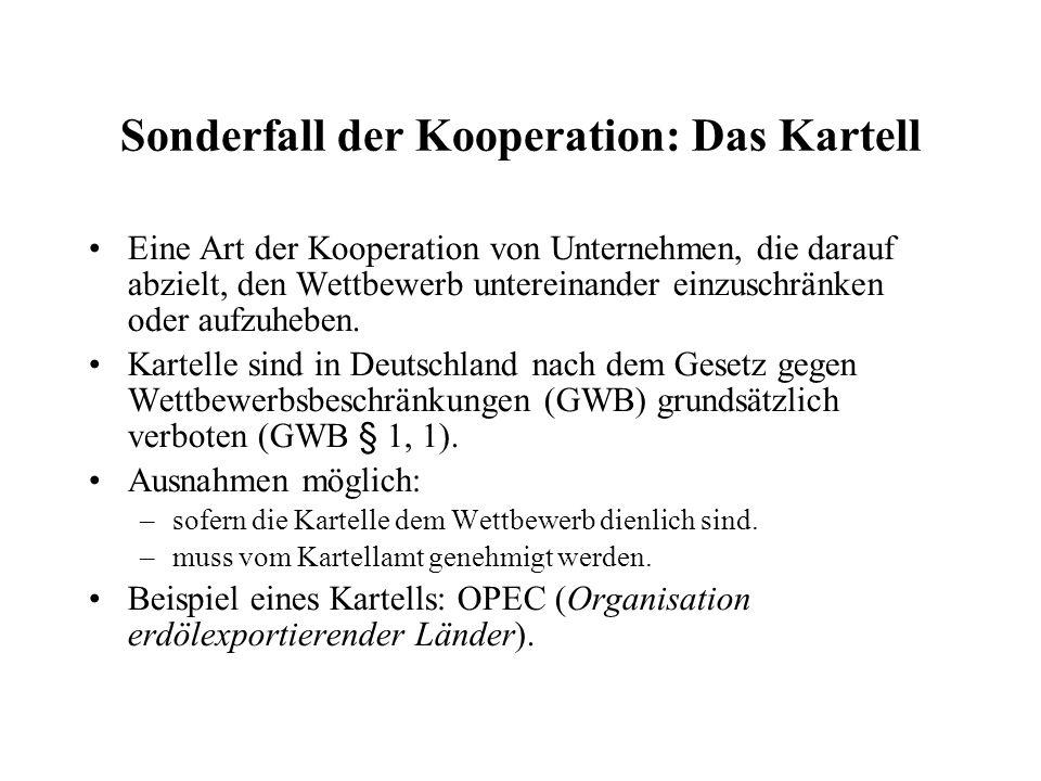 Sonderfall der Kooperation: Das Kartell