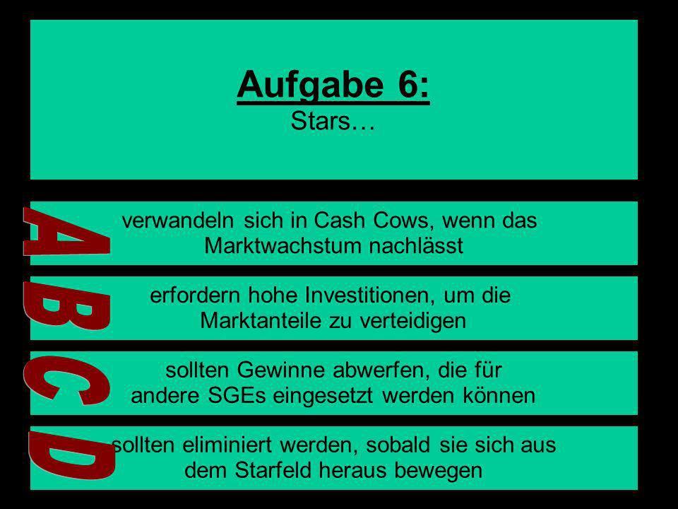 Aufgabe 6: A B C D Stars… verwandeln sich in Cash Cows, wenn das