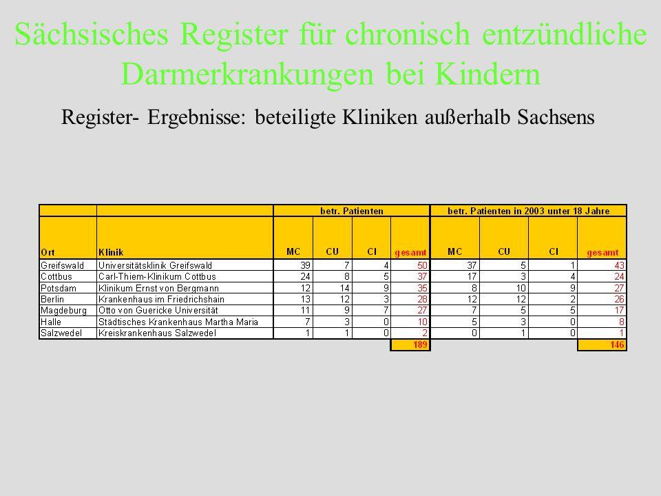 Register- Ergebnisse: beteiligte Kliniken außerhalb Sachsens