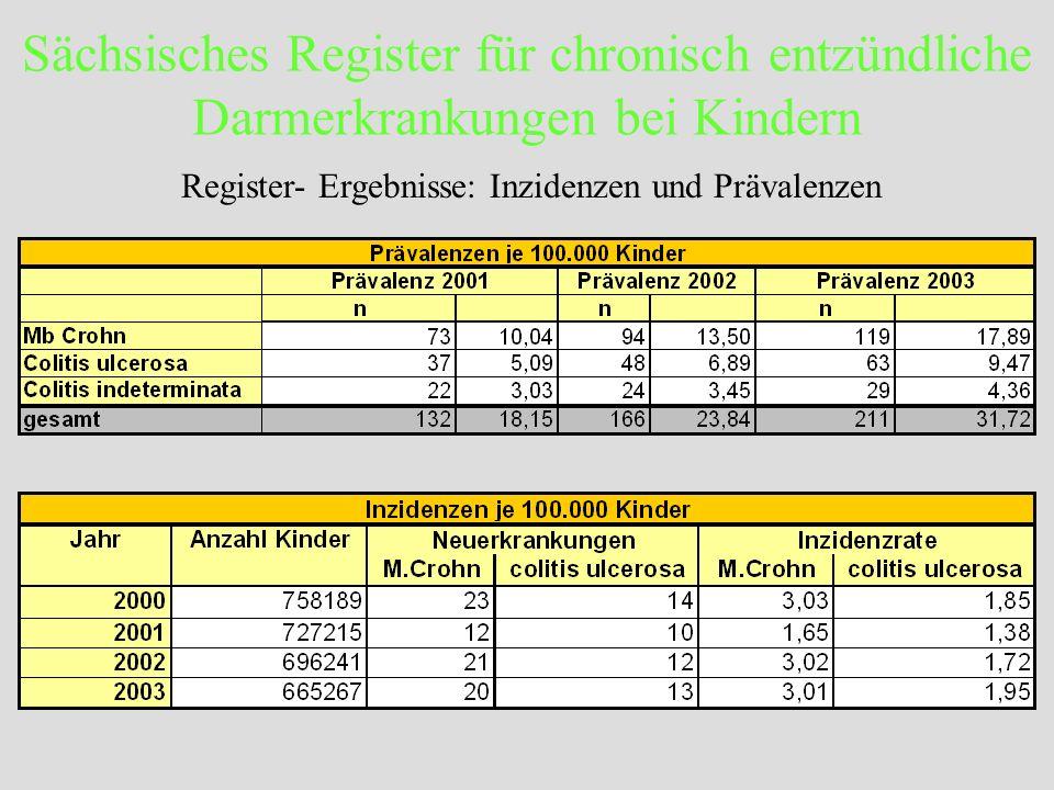 Register- Ergebnisse: Inzidenzen und Prävalenzen