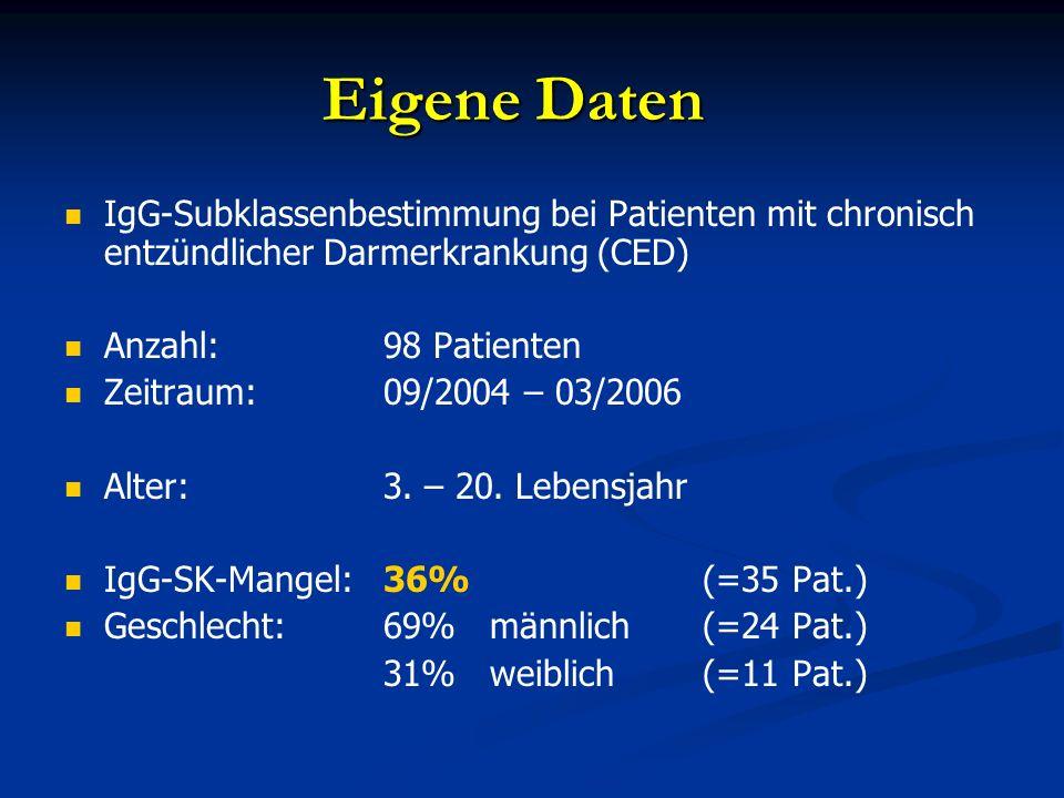 Eigene Daten IgG-Subklassenbestimmung bei Patienten mit chronisch entzündlicher Darmerkrankung (CED)