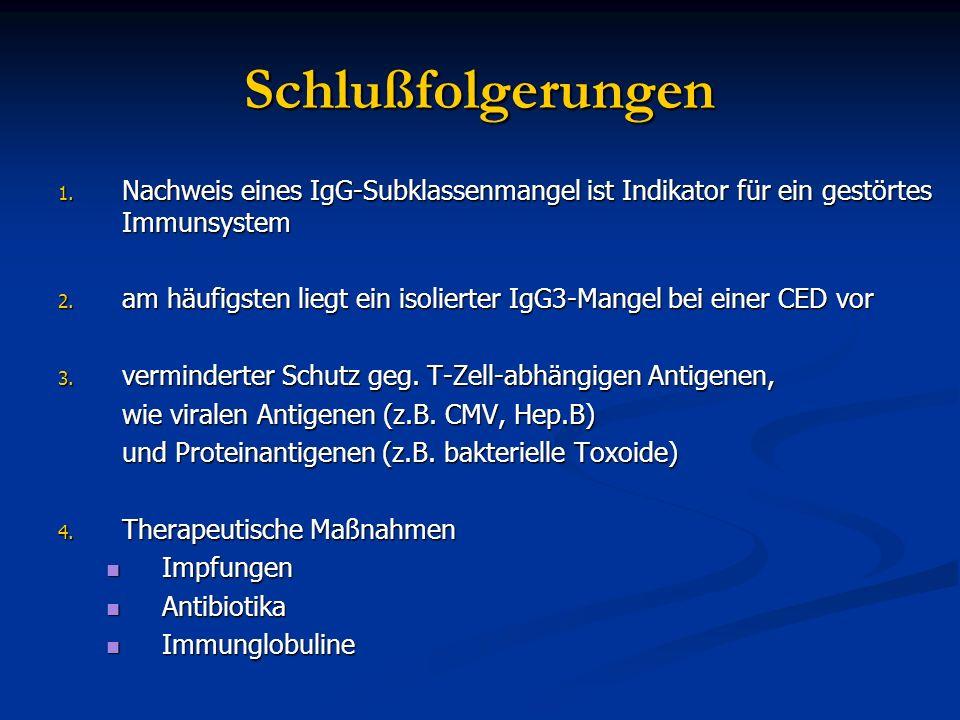 Schlußfolgerungen Nachweis eines IgG-Subklassenmangel ist Indikator für ein gestörtes Immunsystem.