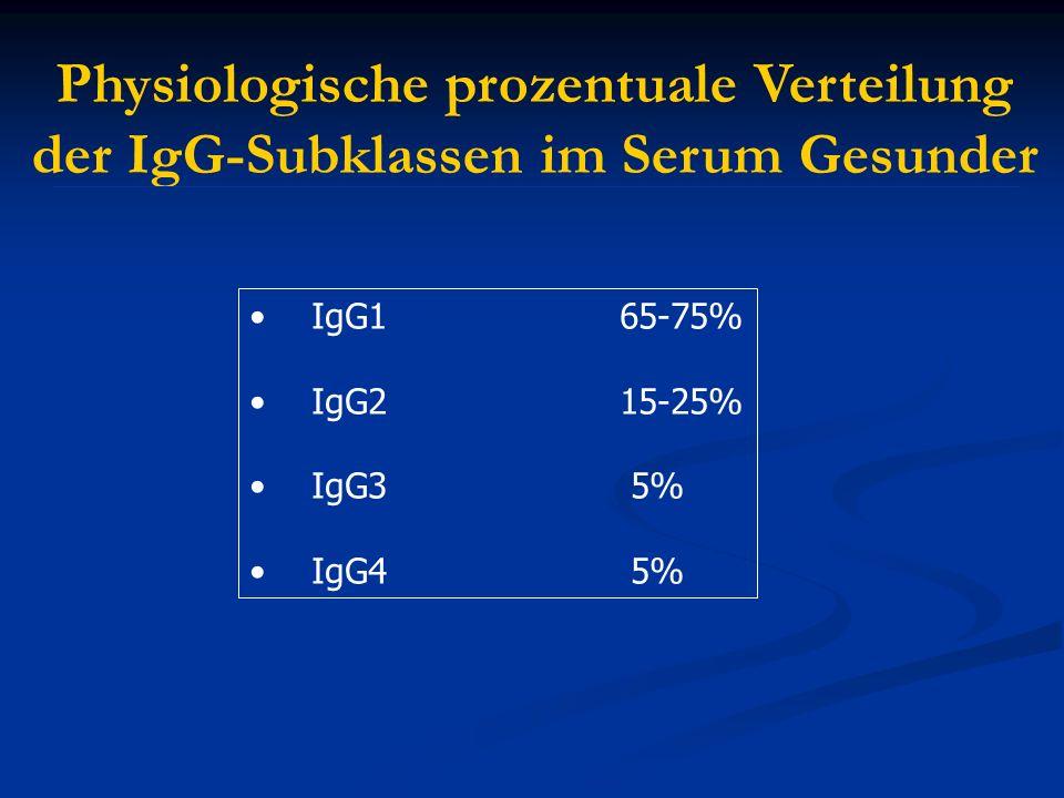 Physiologische prozentuale Verteilung