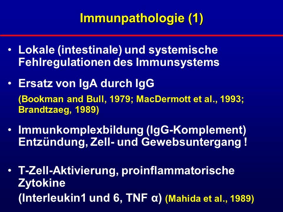 Immunpathologie (1)Lokale (intestinale) und systemische Fehlregulationen des Immunsystems. Ersatz von IgA durch IgG.