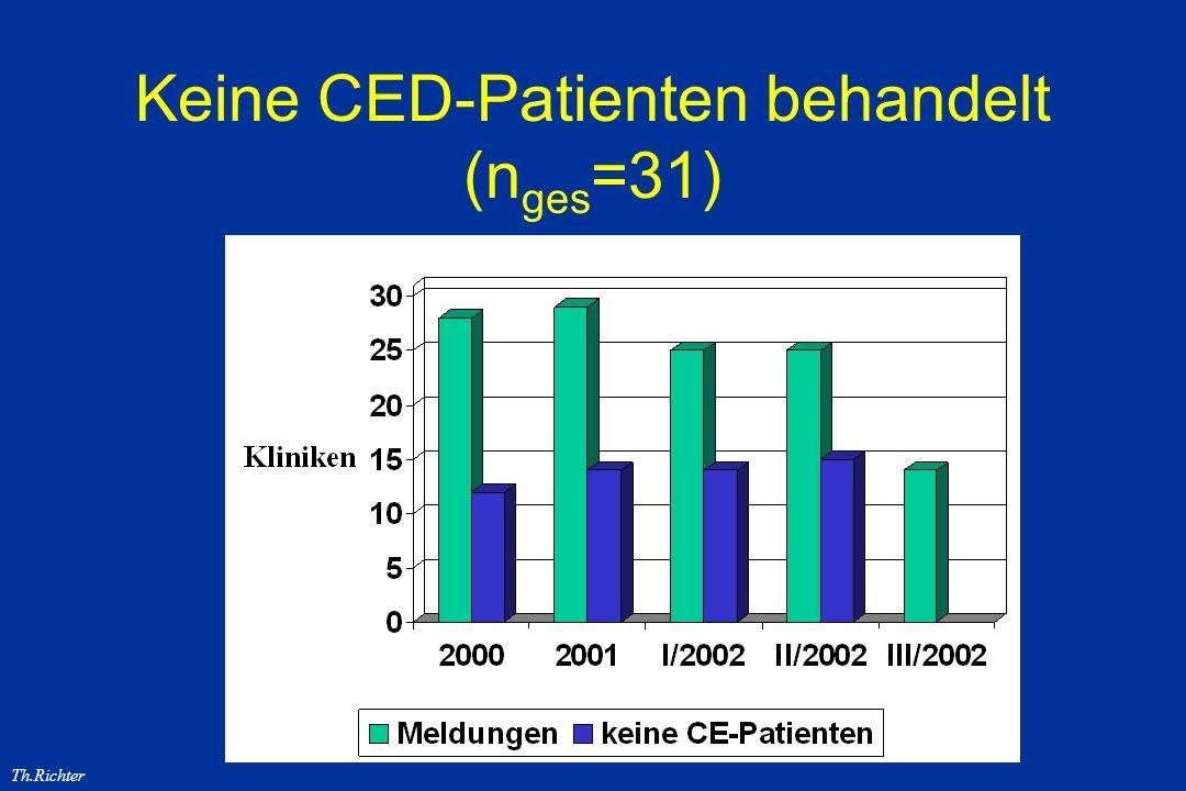 Keine CED-Patienten behandelt (nges=31)