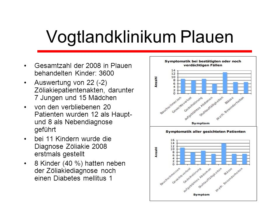 Vogtlandklinikum Plauen