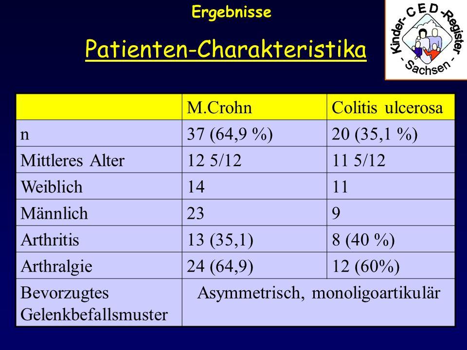 Patienten-Charakteristika