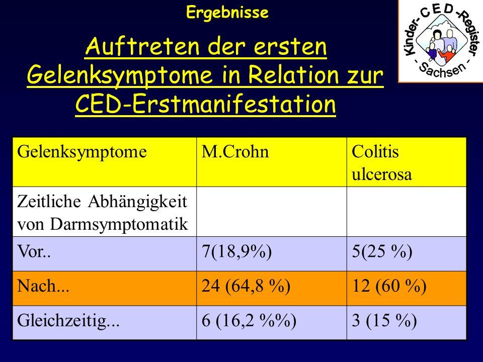 Ergebnisse Auftreten der ersten Gelenksymptome in Relation zur CED-Erstmanifestation. Gelenksymptome.